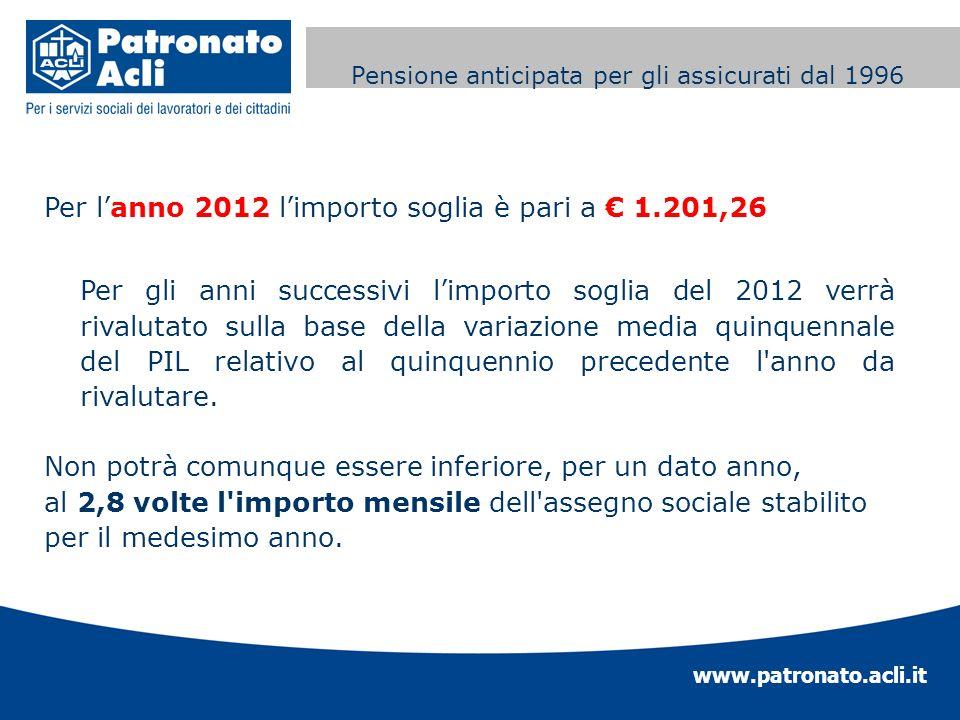 www.patronato.acli.it Incremento requisito anagrafico Per lanno 2012 limporto soglia è pari a 1.201,26 Per gli anni successivi limporto soglia del 201