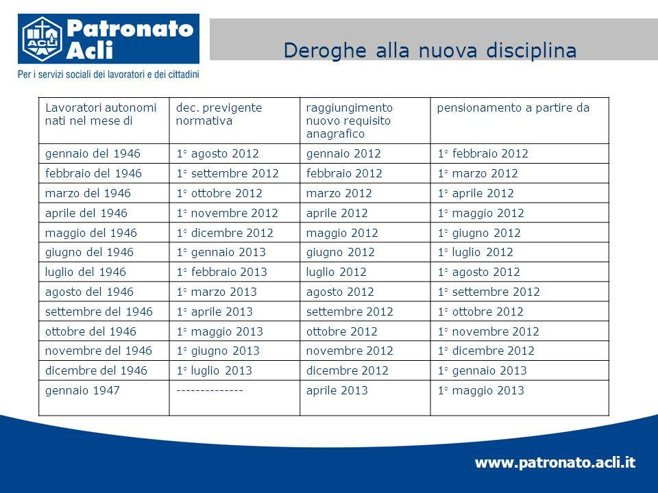 www.patronato.acli.it Incremento requisito anagrafico La pensione di vecchiaia Deroghe alla nuova disciplina Lavoratori autonomi nati nel mese di dec.