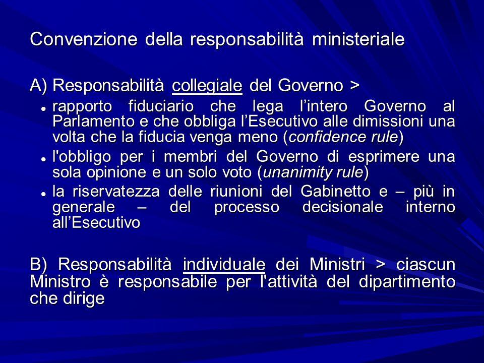 Convenzione della responsabilità ministeriale A) Responsabilità collegiale del Governo > rapporto fiduciario che lega lintero Governo al Parlamento e