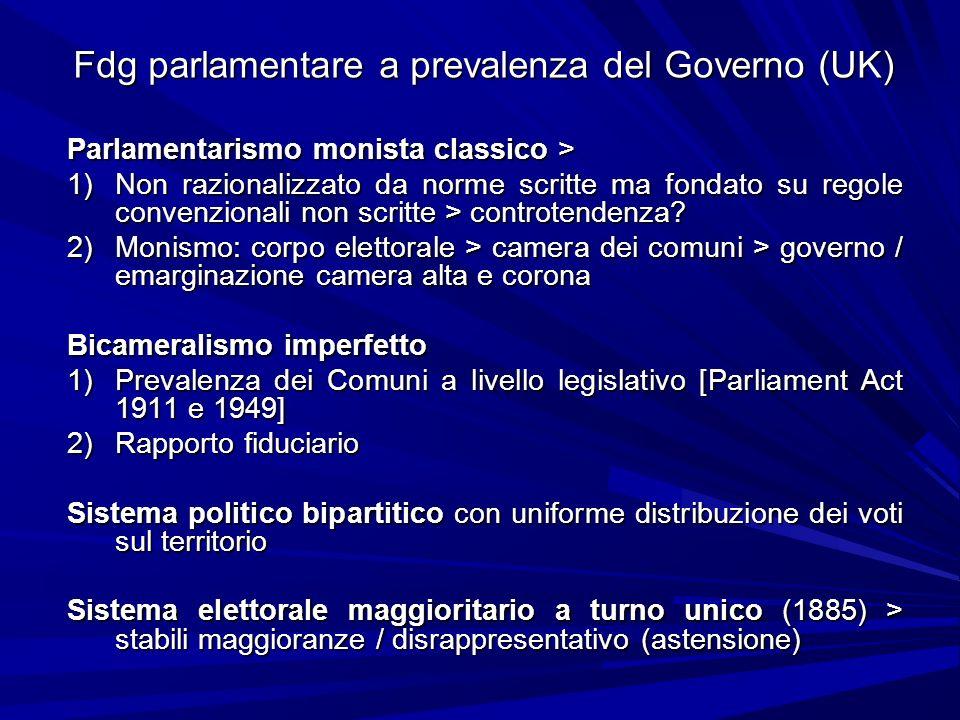 Fdg parlamentare a prevalenza del Governo (UK) Parlamentarismo monista classico > 1)Non razionalizzato da norme scritte ma fondato su regole convenzio