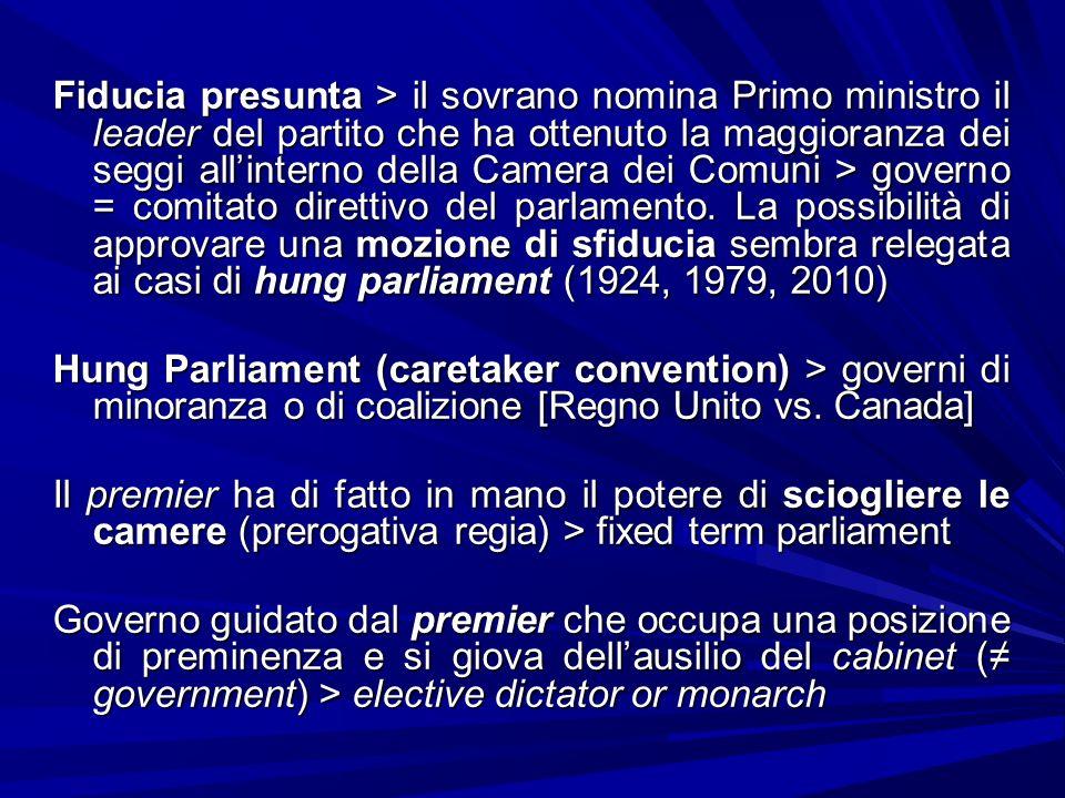Fiducia presunta > il sovrano nomina Primo ministro il leader del partito che ha ottenuto la maggioranza dei seggi allinterno della Camera dei Comuni