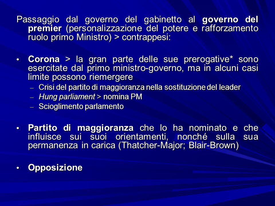 Passaggio dal governo del gabinetto al governo del premier (personalizzazione del potere e rafforzamento ruolo primo Ministro) > contrappesi: Corona >