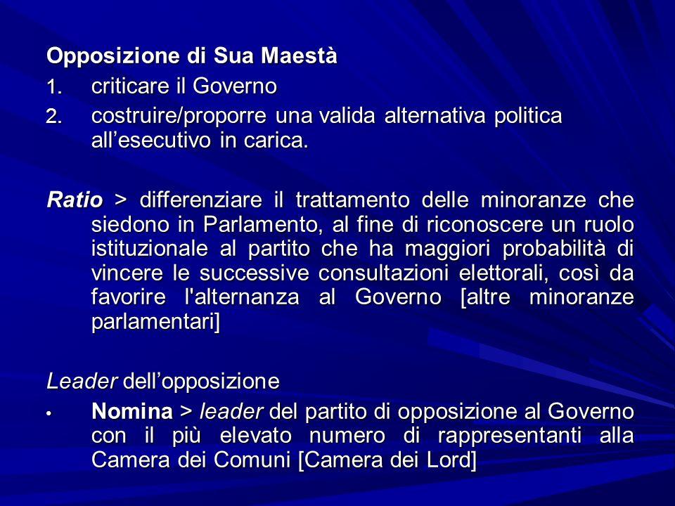 Opposizione di Sua Maestà 1. criticare il Governo 2. costruire/proporre una valida alternativa politica allesecutivo in carica. Ratio > differenziare