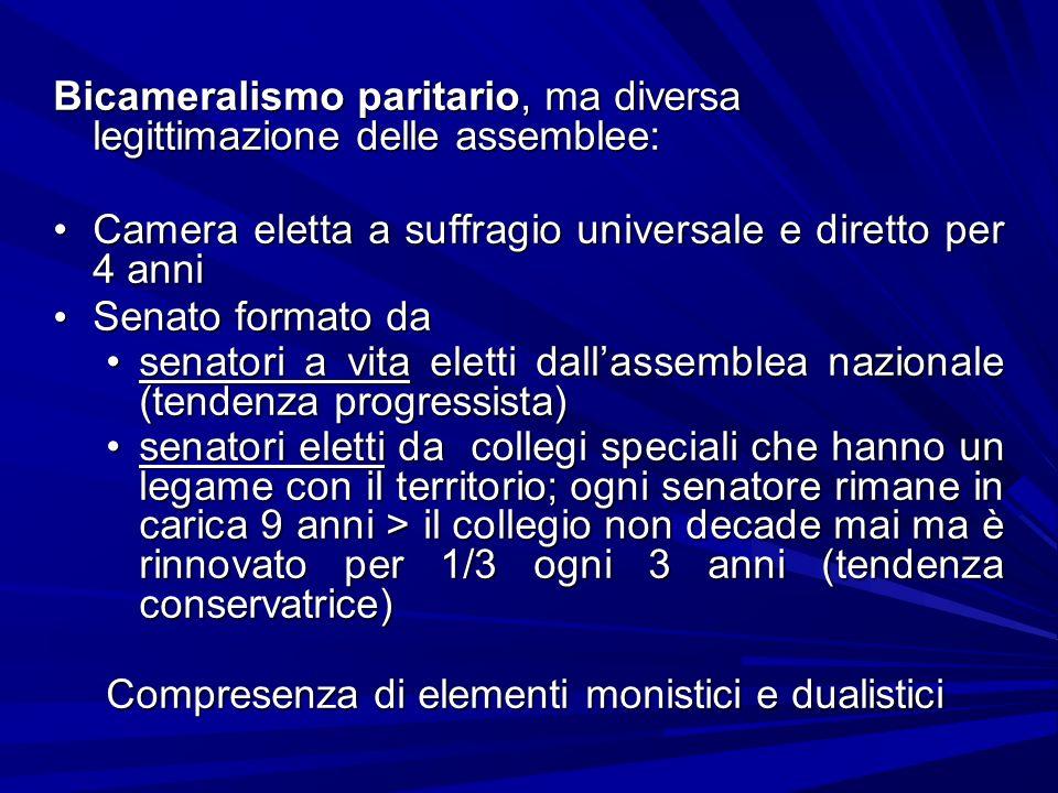 Bicameralismo paritario, ma diversa legittimazione delle assemblee: Camera eletta a suffragio universale e diretto per 4 anniCamera eletta a suffragio