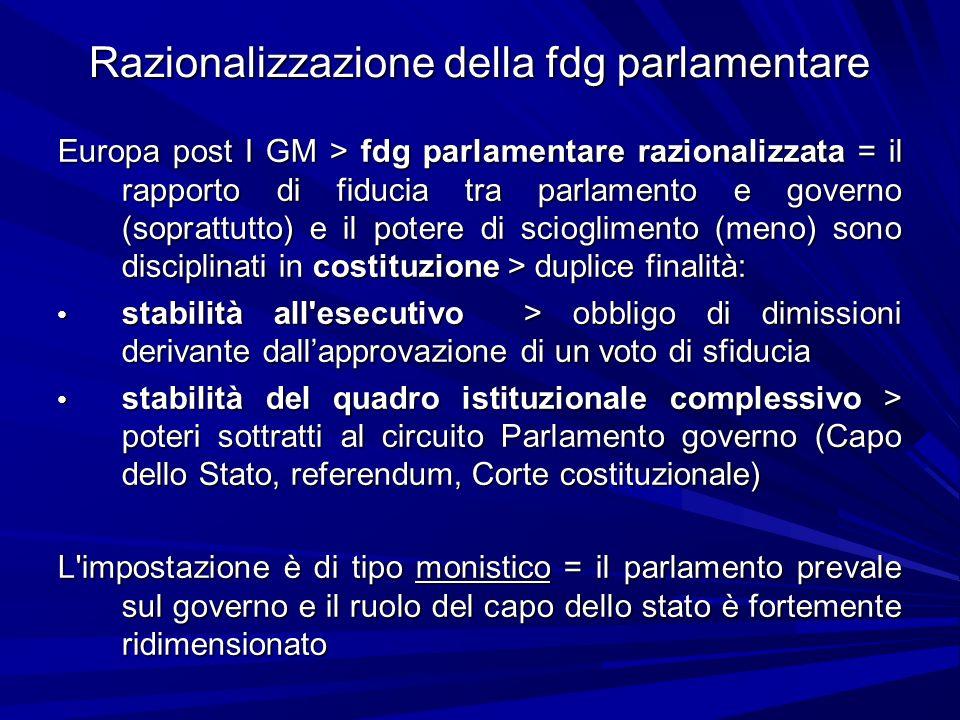 Razionalizzazione della fdg parlamentare Europa post I GM > fdg parlamentare razionalizzata = il rapporto di fiducia tra parlamento e governo (sopratt