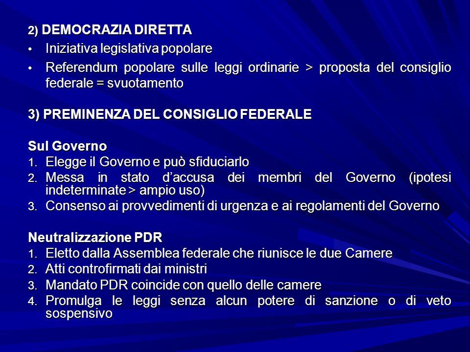 2) DEMOCRAZIA DIRETTA Iniziativa legislativa popolare Iniziativa legislativa popolare Referendum popolare sulle leggi ordinarie > proposta del consigl