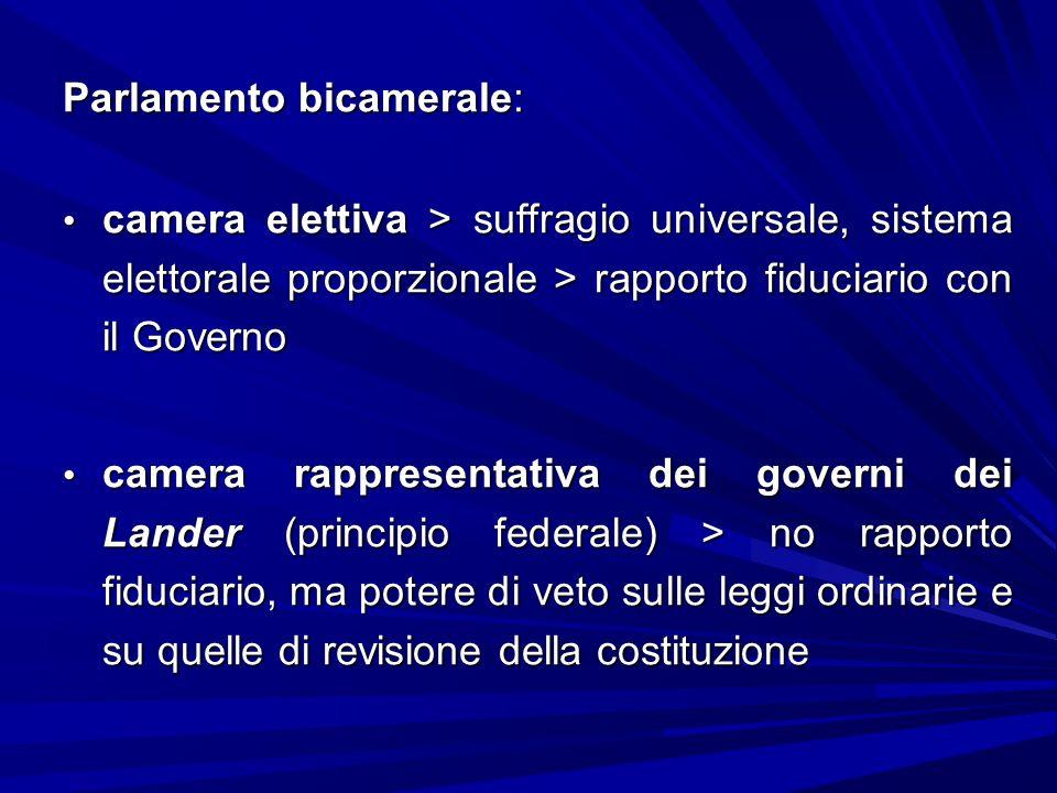 Parlamento bicamerale: camera elettiva > suffragio universale, sistema elettorale proporzionale > rapporto fiduciario con il Governo camera elettiva >