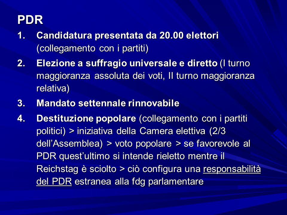 PDR 1.Candidatura presentata da 20.00 elettori (collegamento con i partiti) 2.Elezione a suffragio universale e diretto (I turno maggioranza assoluta