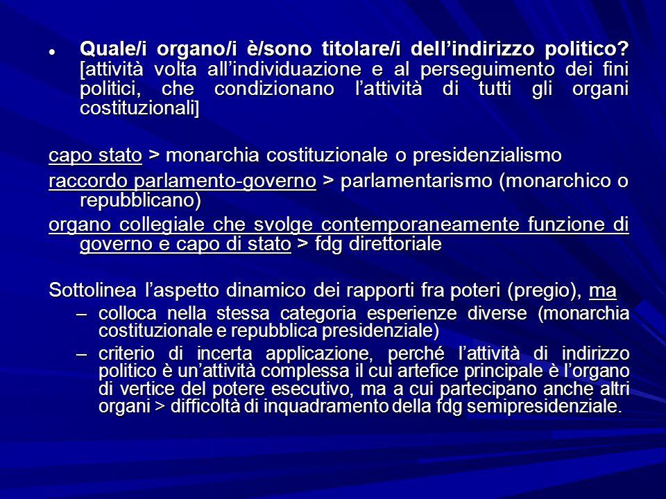A) FORMAZIONE DEL GOVERNO (artt.