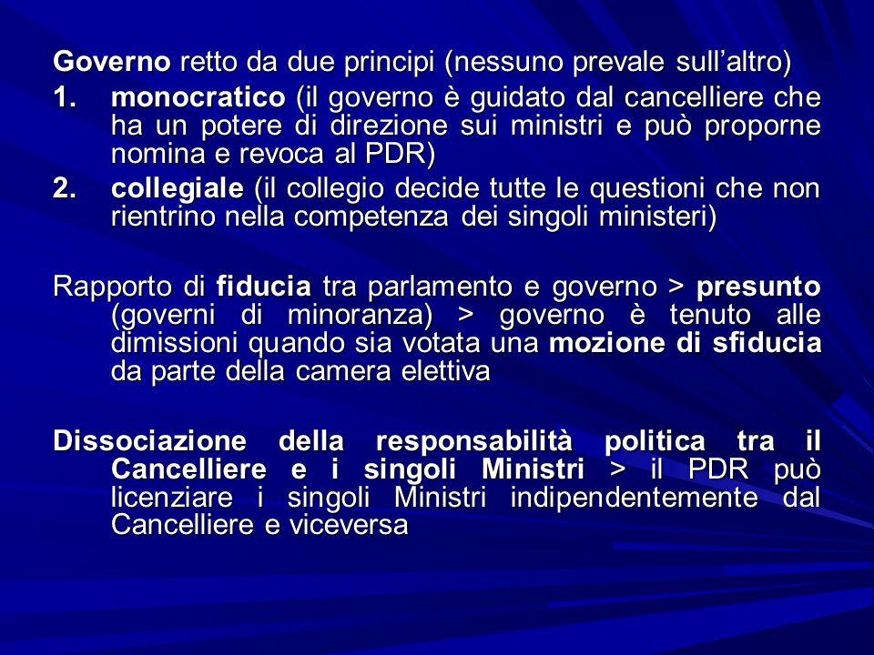 Governo retto da due principi (nessuno prevale sullaltro) 1.monocratico (il governo è guidato dal cancelliere che ha un potere di direzione sui minist