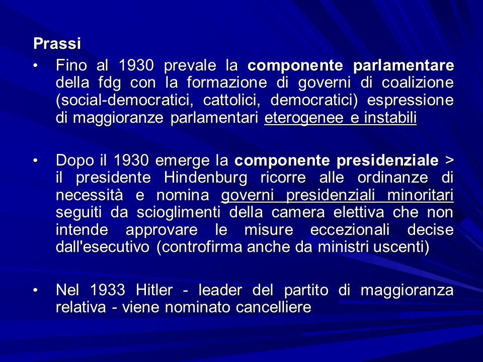 Prassi Fino al 1930 prevale la componente parlamentare della fdg con la formazione di governi di coalizione (social-democratici, cattolici, democratic