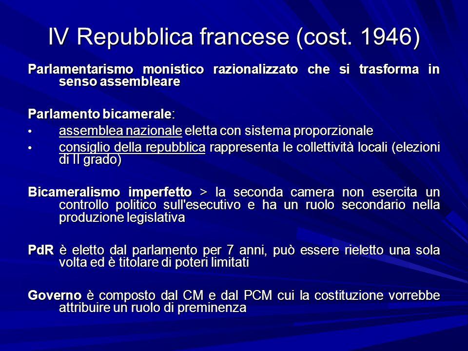 IV Repubblica francese (cost. 1946) Parlamentarismo monistico razionalizzato che si trasforma in senso assembleare Parlamento bicamerale: assemblea na