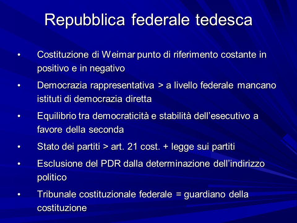 Repubblica federale tedesca Costituzione di Weimar punto di riferimento costante in positivo e in negativo Costituzione di Weimar punto di riferimento