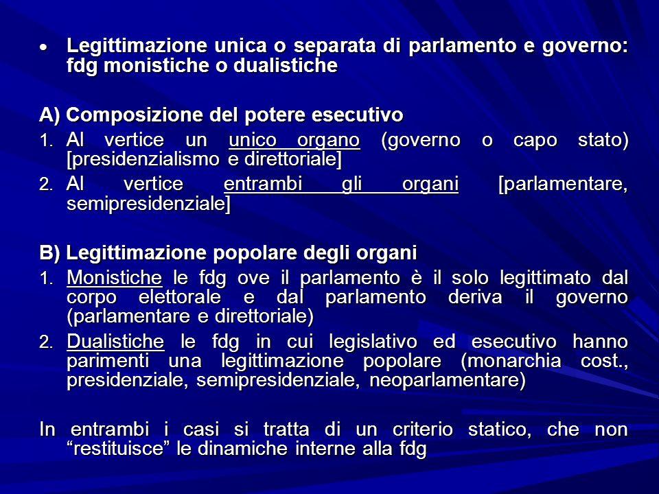Legittimazione unica o separata di parlamento e governo: fdg monistiche o dualistiche Legittimazione unica o separata di parlamento e governo: fdg mon