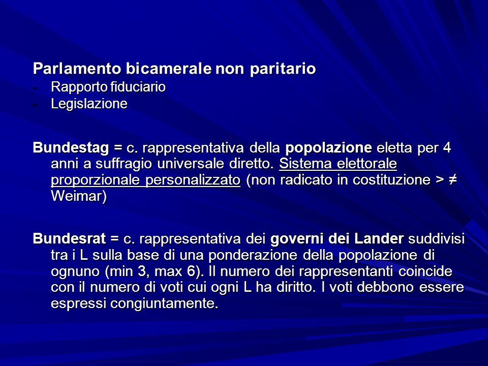 Parlamento bicamerale non paritario -Rapporto fiduciario -Legislazione Bundestag = c. rappresentativa della popolazione eletta per 4 anni a suffragio