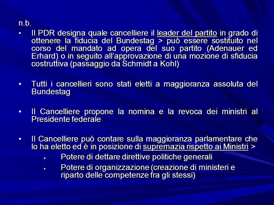 n.b. Il PDR designa quale cancelliere il leader del partito in grado di ottenere la fiducia del Bundestag > può essere sostituito nel corso del mandat
