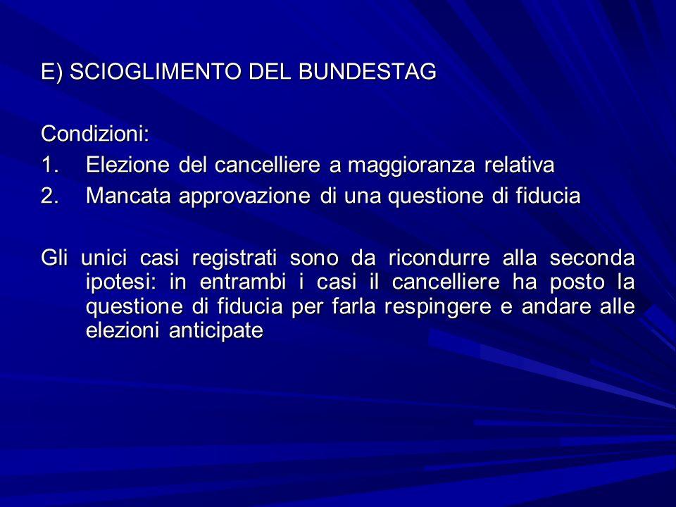 E) SCIOGLIMENTO DEL BUNDESTAG Condizioni: 1.Elezione del cancelliere a maggioranza relativa 2.Mancata approvazione di una questione di fiducia Gli uni