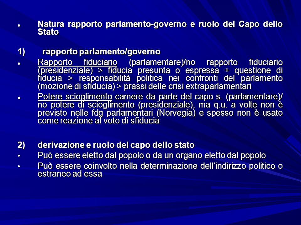 Natura rapporto parlamento-governo e ruolo del Capo dello Stato Natura rapporto parlamento-governo e ruolo del Capo dello Stato 1) rapporto parlamento