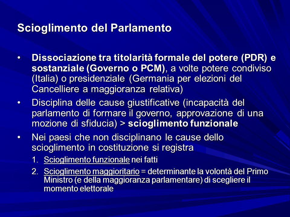 Scioglimento del Parlamento Dissociazione tra titolarità formale del potere (PDR) e sostanziale (Governo o PCM), a volte potere condiviso (Italia) o p