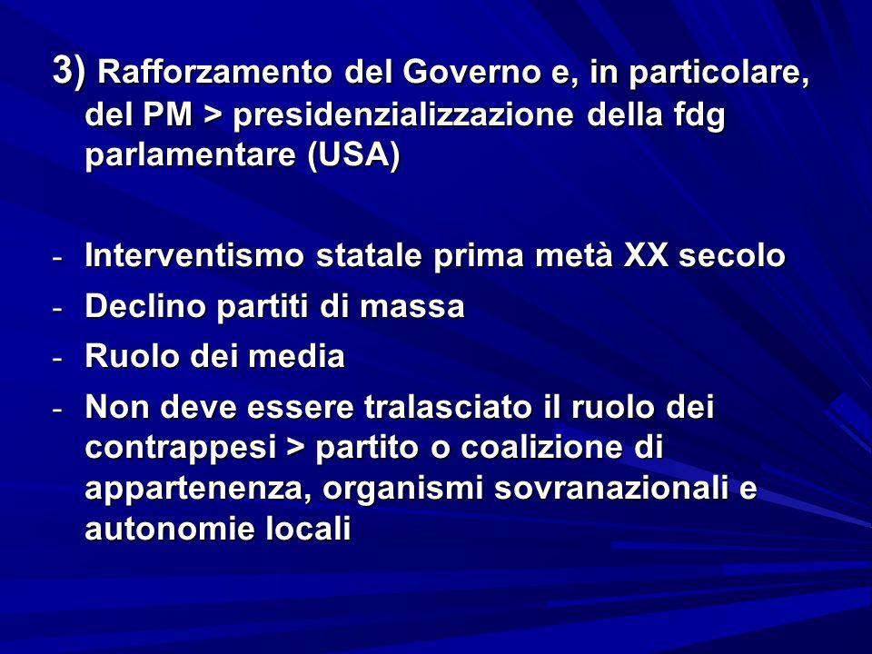 3) Rafforzamento del Governo e, in particolare, del PM > presidenzializzazione della fdg parlamentare (USA) - Interventismo statale prima metà XX seco