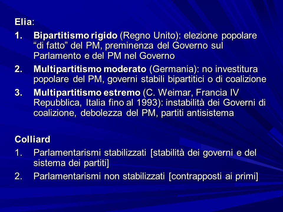 Elia: 1.Bipartitismo rigido (Regno Unito): elezione popolare di fatto del PM, preminenza del Governo sul Parlamento e del PM nel Governo 2.Multipartit