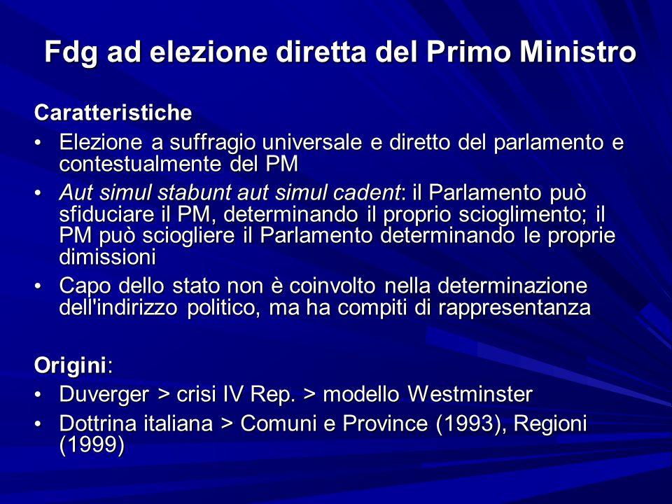 Fdg ad elezione diretta del Primo Ministro Caratteristiche Elezione a suffragio universale e diretto del parlamento e contestualmente del PM Elezione