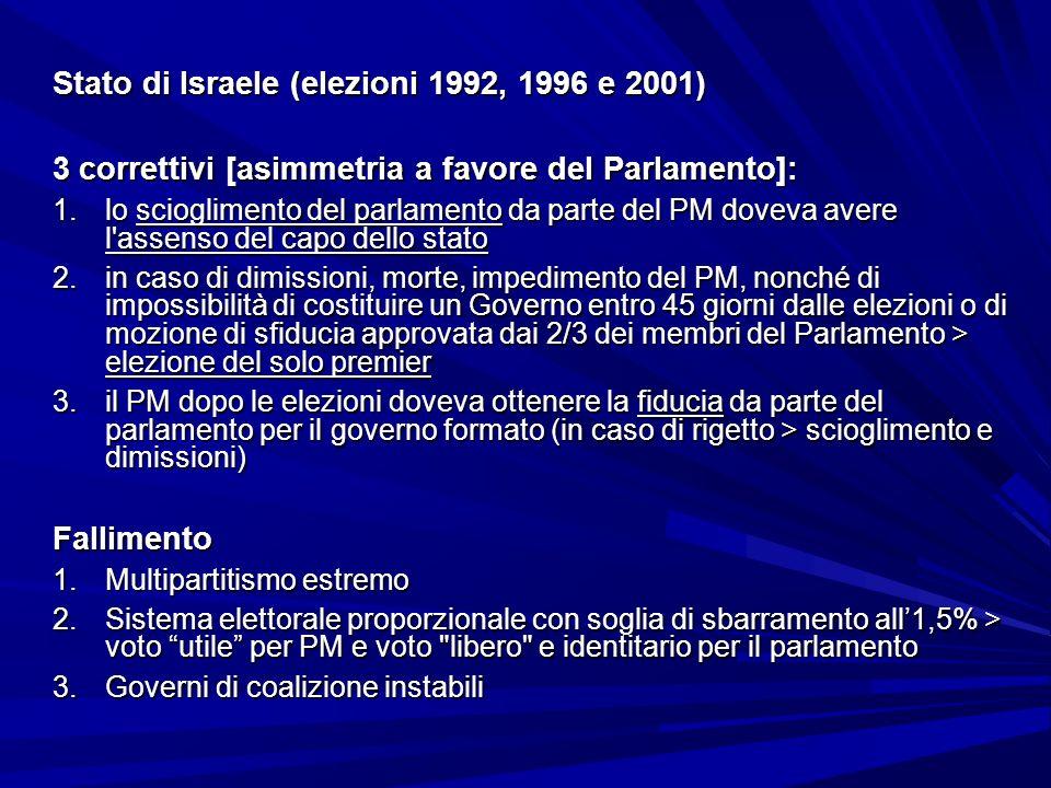Stato di Israele (elezioni 1992, 1996 e 2001) 3 correttivi [asimmetria a favore del Parlamento]: 1.lo scioglimento del parlamento da parte del PM dove