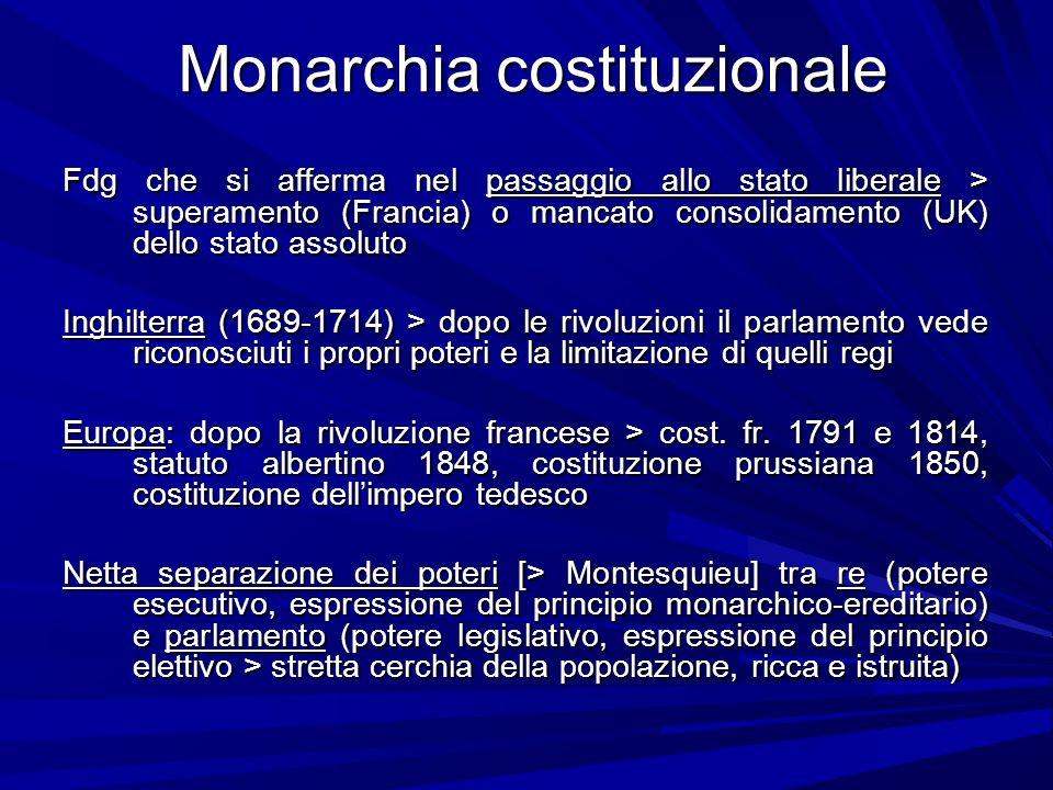 Monarchia costituzionale Fdg che si afferma nel passaggio allo stato liberale > superamento (Francia) o mancato consolidamento (UK) dello stato assolu