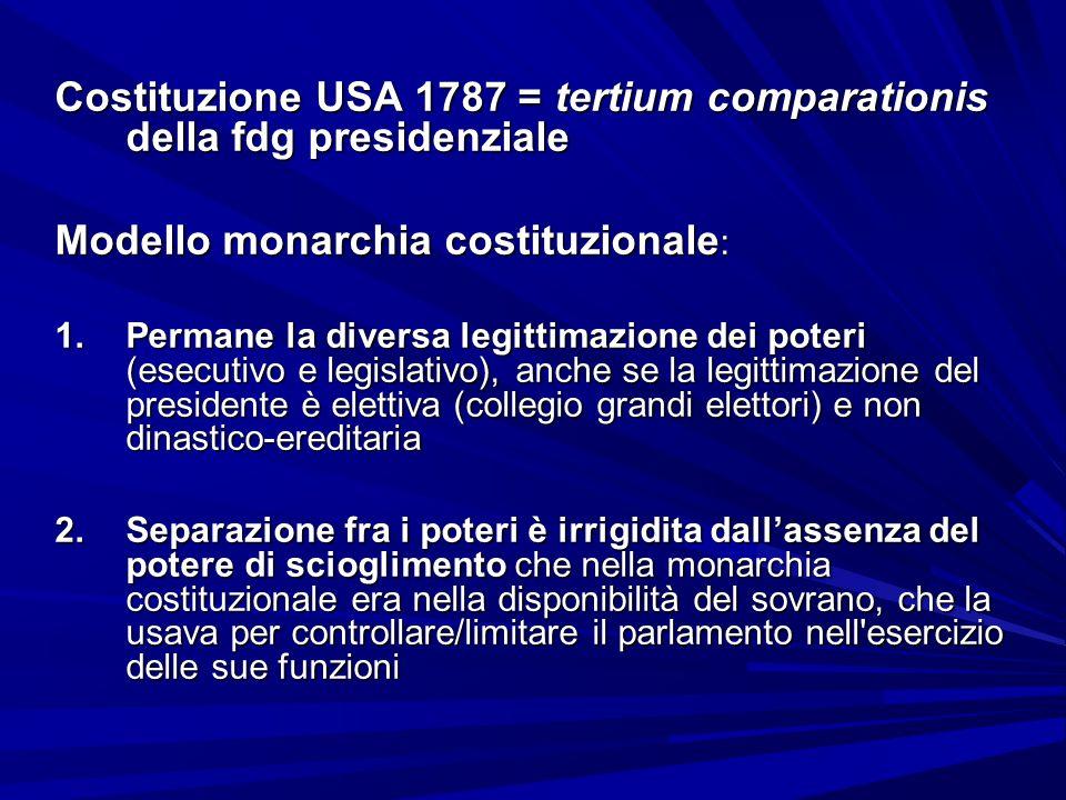 Costituzione USA 1787 = tertium comparationis della fdg presidenziale Modello monarchia costituzionale : 1.Permane la diversa legittimazione dei poter