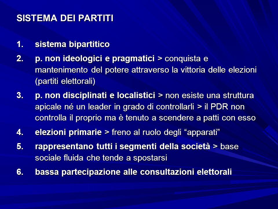 SISTEMA DEI PARTITI 1.sistema bipartitico 2.p. non ideologici e pragmatici > conquista e mantenimento del potere attraverso la vittoria delle elezioni