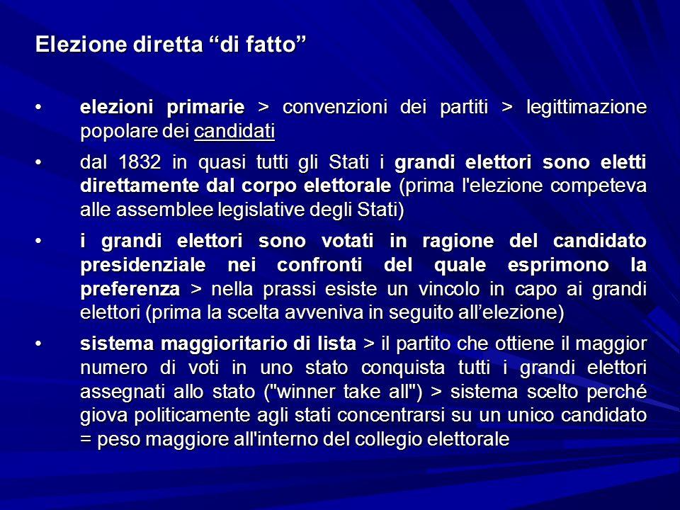 Elezione diretta di fatto elezioni primarie > convenzioni dei partiti > legittimazione popolare dei candidatielezioni primarie > convenzioni dei parti