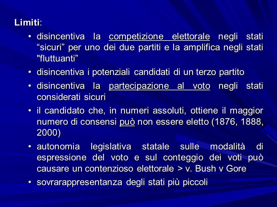 Limiti: disincentiva la competizione elettorale negli stati sicuri per uno dei due partiti e la amplifica negli stati