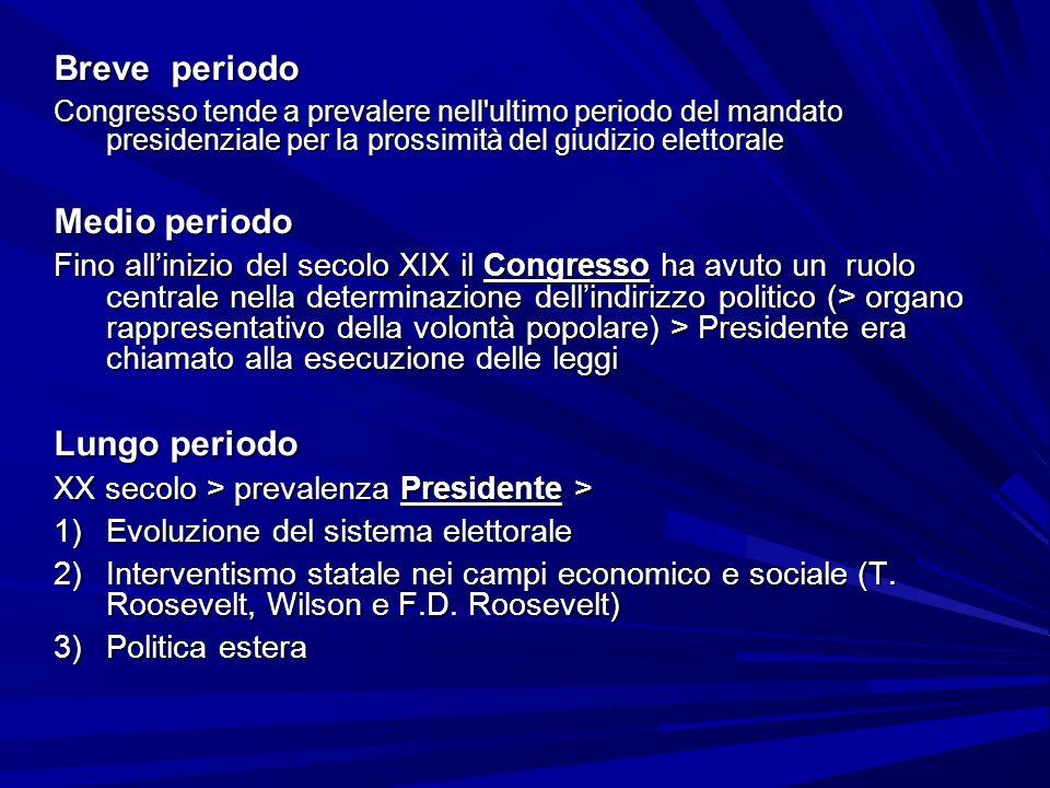 Breve periodo Congresso tende a prevalere nell'ultimo periodo del mandato presidenziale per la prossimità del giudizio elettorale Medio periodo Fino a