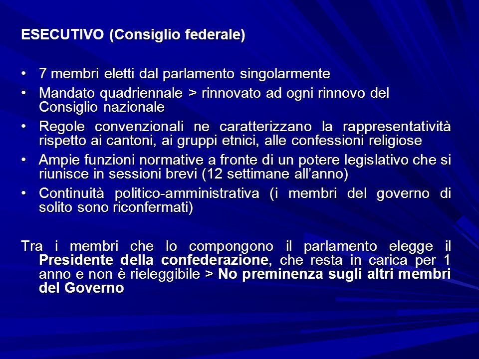 (Consiglio federale) ESECUTIVO (Consiglio federale) 7 membri eletti dal parlamento singolarmente7 membri eletti dal parlamento singolarmente Mandato q