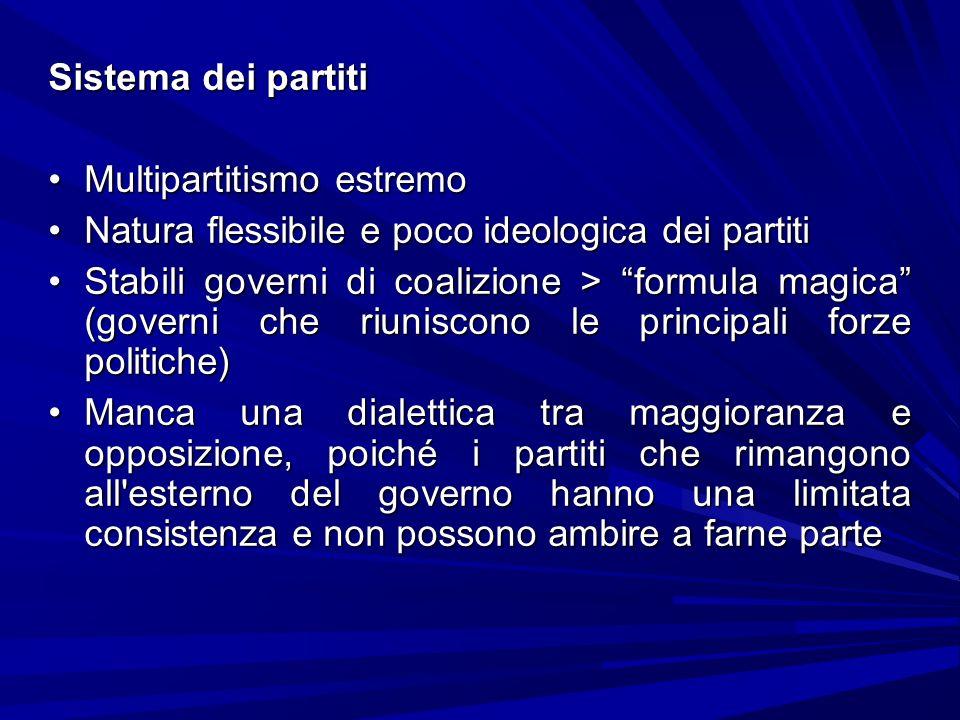 Sistema dei partiti Multipartitismo estremoMultipartitismo estremo Natura flessibile e poco ideologica dei partitiNatura flessibile e poco ideologica