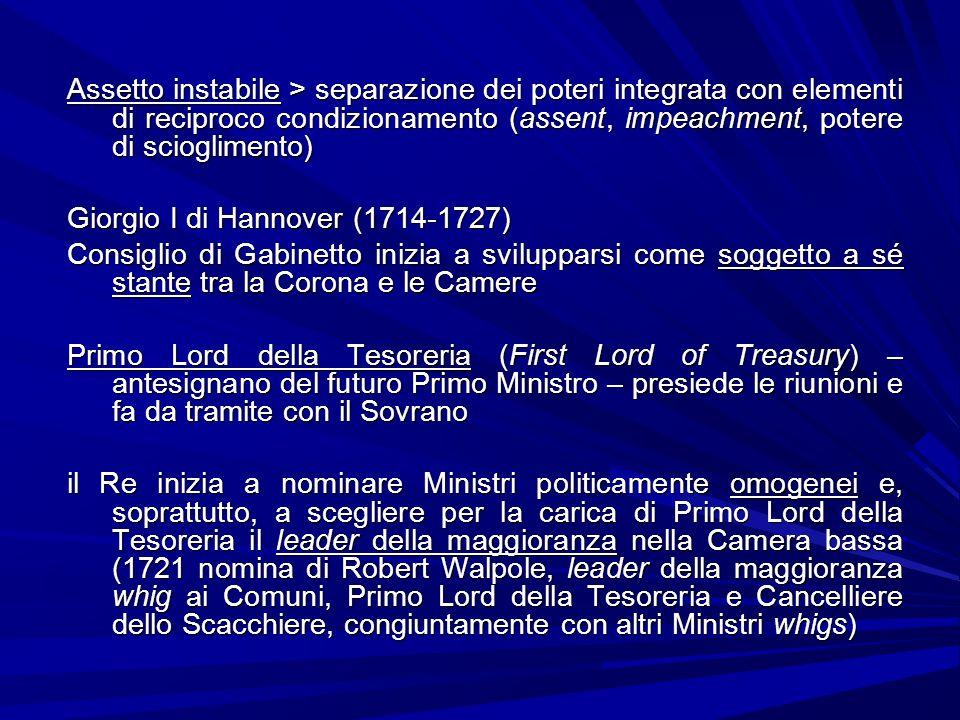 Assetto instabile > separazione dei poteri integrata con elementi di reciproco condizionamento (assent, impeachment, potere di scioglimento) Giorgio I