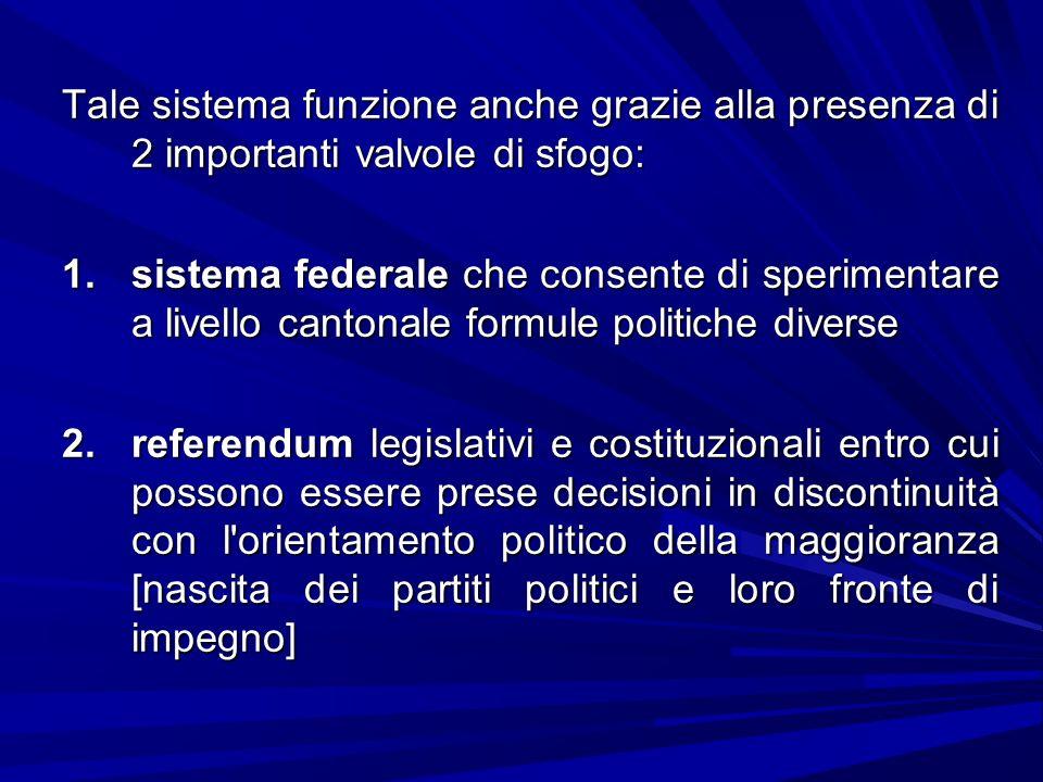 Tale sistema funzione anche grazie alla presenza di 2 importanti valvole di sfogo: 1.sistema federale che consente di sperimentare a livello cantonale
