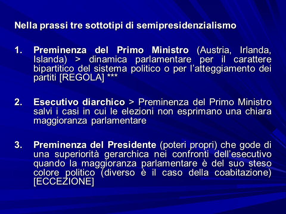 Nella prassi tre sottotipi di semipresidenzialismo 1.Preminenza del Primo Ministro (Austria, Irlanda, Islanda) > dinamica parlamentare per il caratter
