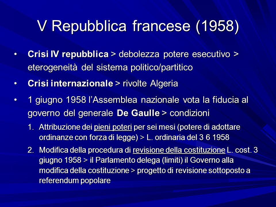 V Repubblica francese (1958) Crisi IV repubblica > debolezza potere esecutivo > eterogeneità del sistema politico/partiticoCrisi IV repubblica > debol