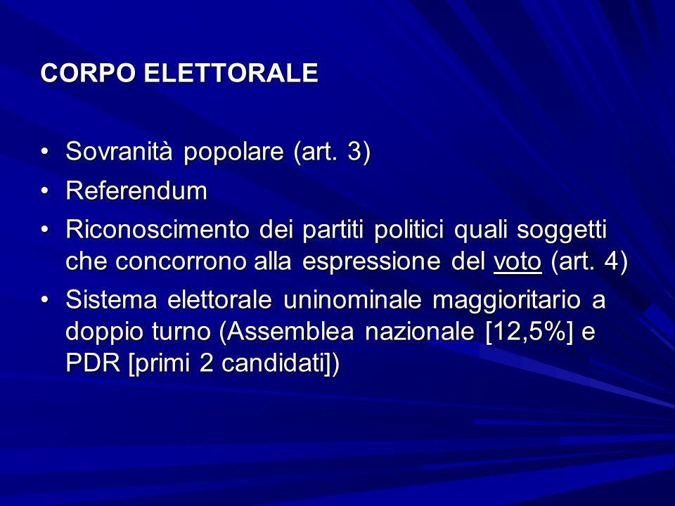 CORPO ELETTORALE Sovranità popolare (art. 3)Sovranità popolare (art. 3) ReferendumReferendum Riconoscimento dei partiti politici quali soggetti che co