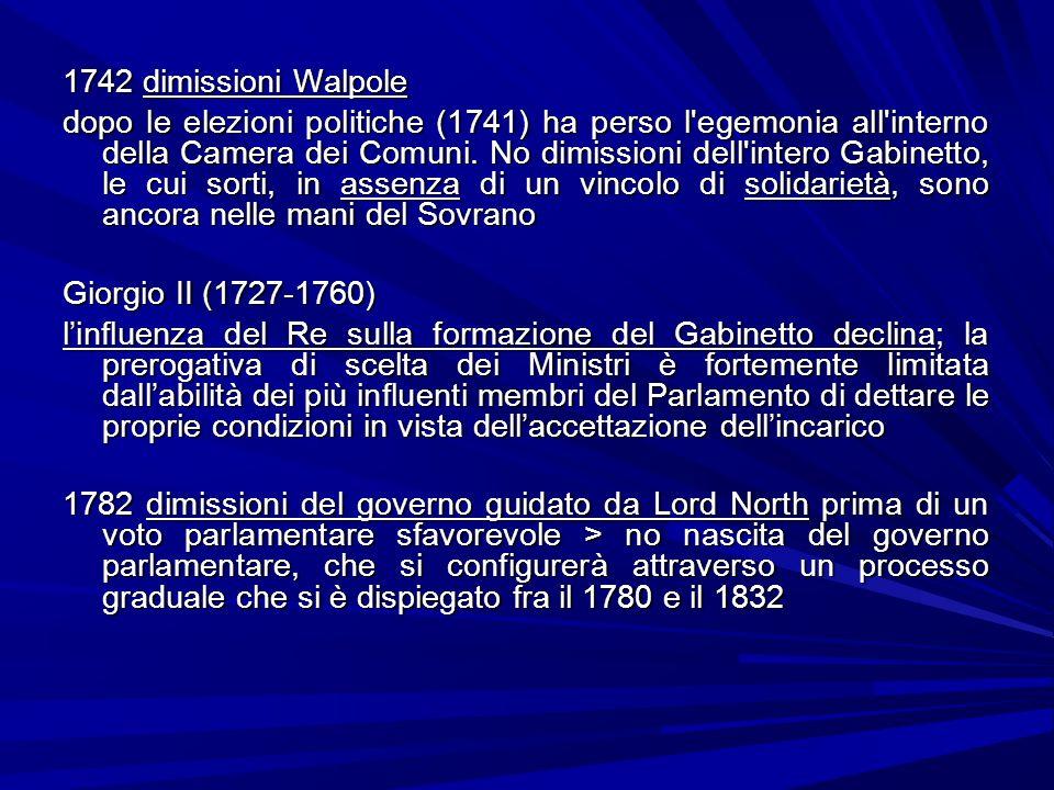 1742 dimissioni Walpole dopo le elezioni politiche (1741) ha perso l'egemonia all'interno della Camera dei Comuni. No dimissioni dell'intero Gabinetto