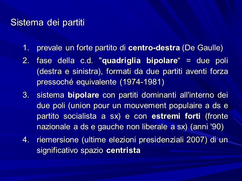 Sistema dei partiti 1.prevale un forte partito di centro-destra (De Gaulle) 2.fase della c.d.