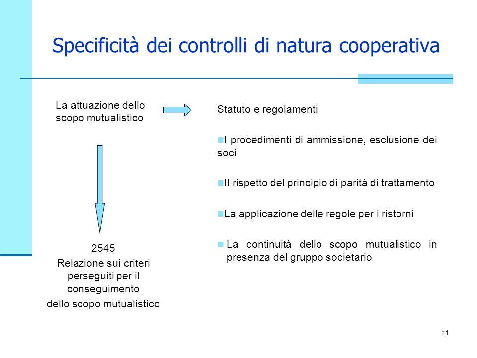 11 Specificità dei controlli di natura cooperativa La attuazione dello scopo mutualistico Statuto e regolamenti I procedimenti di ammissione, esclusio