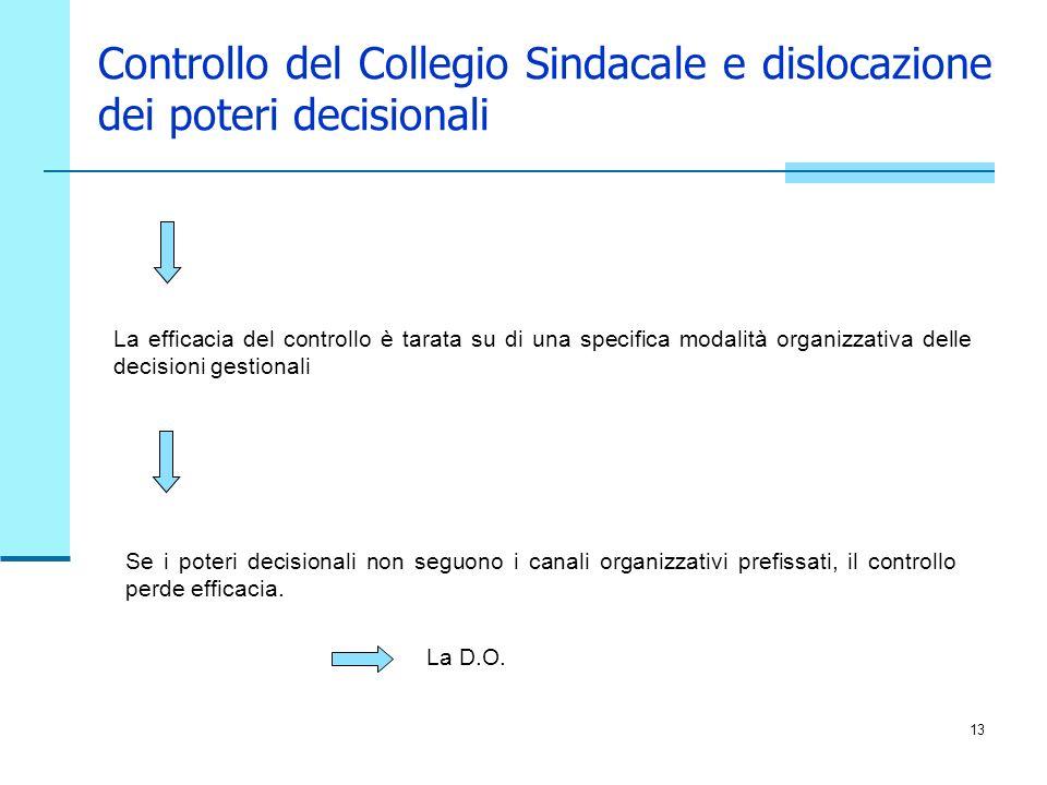13 Controllo del Collegio Sindacale e dislocazione dei poteri decisionali La efficacia del controllo è tarata su di una specifica modalità organizzati