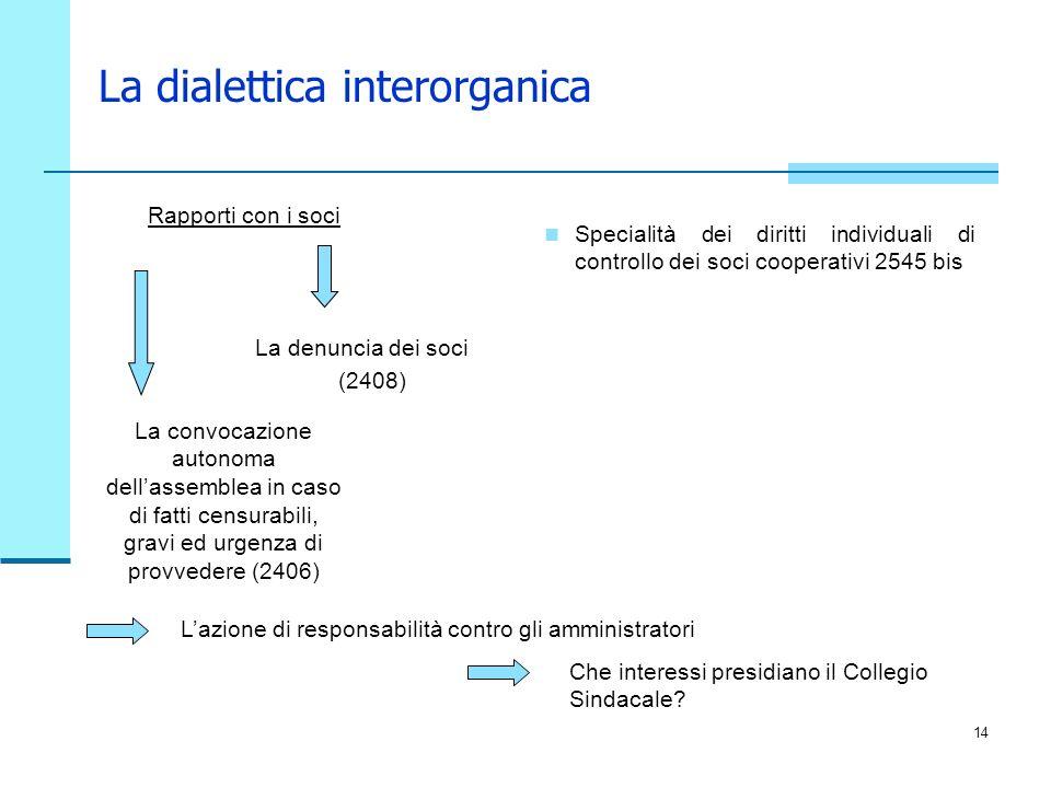 14 Rapporti con i soci Specialità dei diritti individuali di controllo dei soci cooperativi 2545 bis Lazione di responsabilità contro gli amministrato