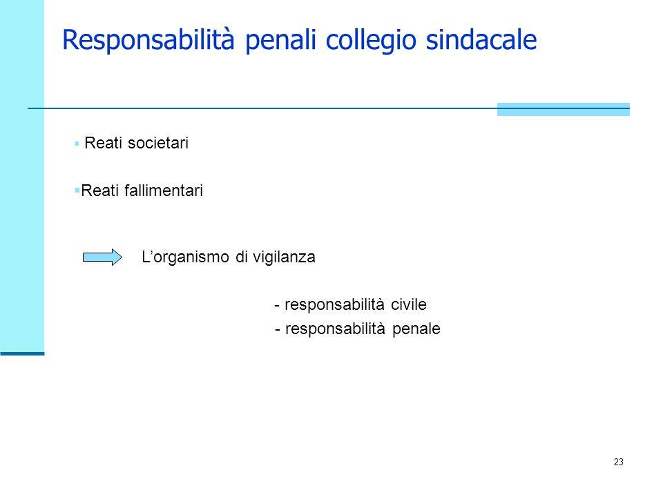 23 Responsabilità penali collegio sindacale Reati societari Reati fallimentari Lorganismo di vigilanza - responsabilità civile - responsabilità penale