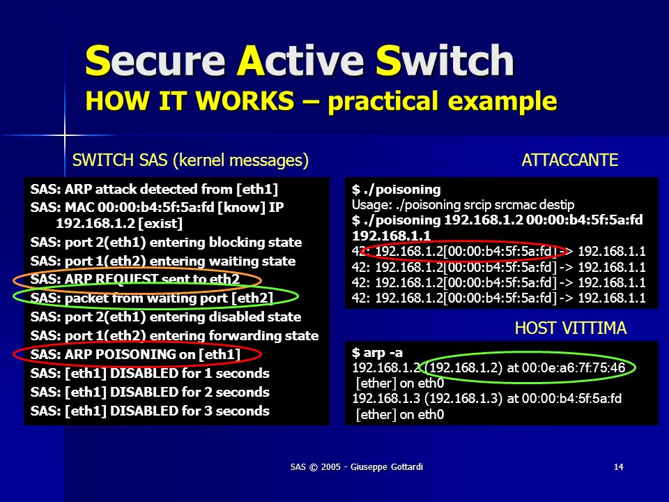 SAS © 2005 - Giuseppe Gottardi14 Secure Active Switch HOW IT WORKS – practical example Bridge SAS registered to SYSCTL SAS: port 3(eth0) entering learning state SAS: port 2(eth1) entering learning state SAS: port 1(eth1) entering learning state SAS: Secure Active Switch [started] SAS: logging [started] SAS: debugging [started] SAS: topology change detected, propagating SAS: port 3(eth0) entering forwarding state SAS: topology change detected, propagating SAS: port 2(eth1) entering forwarding state SAS: topology change detected, propagating SAS: port 1(eth2) entering forwarding state SWITCH SAS (kernel messages) SAS: MAC 00:00:b4:5f:5a:fd [unknow] IP 192.168.1.3 [not exist] SAS: [eth1 | 00:00:b4:5f:5a:fd | 192.168.1.3] REGISTERED SAS: MAC 00:50:da:71:61:a6 [unknow] IP 192.168.1.1 [not exist] SAS: [eth0 | 00:50:da:71:61:a6 | 192.168.1.1] REGISTERED SAS: MAC 00:0e:a6:7f:75:46 [unknow] IP 192.168.1.2 [not exist] SAS: [eth2 | 00:0e:a6:7f:75:46 | 192.168.1.2] REGISTERED $./poisoning Usage:./poisoning srcip srcmac destip $./poisoning 192.168.1.2 00:00:b4:5f:5a:fd 192.168.1.1 42: 192.168.1.2[00:00:b4:5f:5a:fd] -> 192.168.1.1 SAS: ARP attack detected from [eth1] SAS: MAC 00:00:b4:5f:5a:fd [know] IP 192.168.1.2 [exist] SAS: port 2(eth1) entering blocking state SAS: port 1(eth2) entering waiting state SAS: ARP REQUEST sent to eth2 SAS: packet from waiting port [eth2] SAS: port 2(eth1) entering disabled state SAS: port 1(eth2) entering forwarding state SAS: ARP POISONING on [eth1] SAS: [eth1] DISABLED for 1 seconds SAS: [eth1] DISABLED for 2 seconds SAS: [eth1] DISABLED for 3 seconds ATTACCANTE $ arp -a 192.168.1.2 (192.168.1.2) at 00:0e:a6:7f:75:46 [ether] on eth0 192.168.1.3 (192.168.1.3) at 00:00:b4:5f:5a:fd [ether] on eth0 HOST VITTIMA