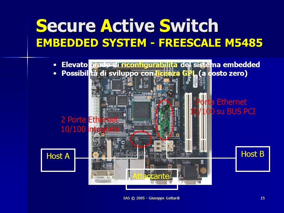 SAS © 2005 - Giuseppe Gottardi15 Secure Active Switch EMBEDDED SYSTEM - FREESCALE M5485 Attaccante Host A Host B 2 Porte Ethernet 10/100 integrate Por