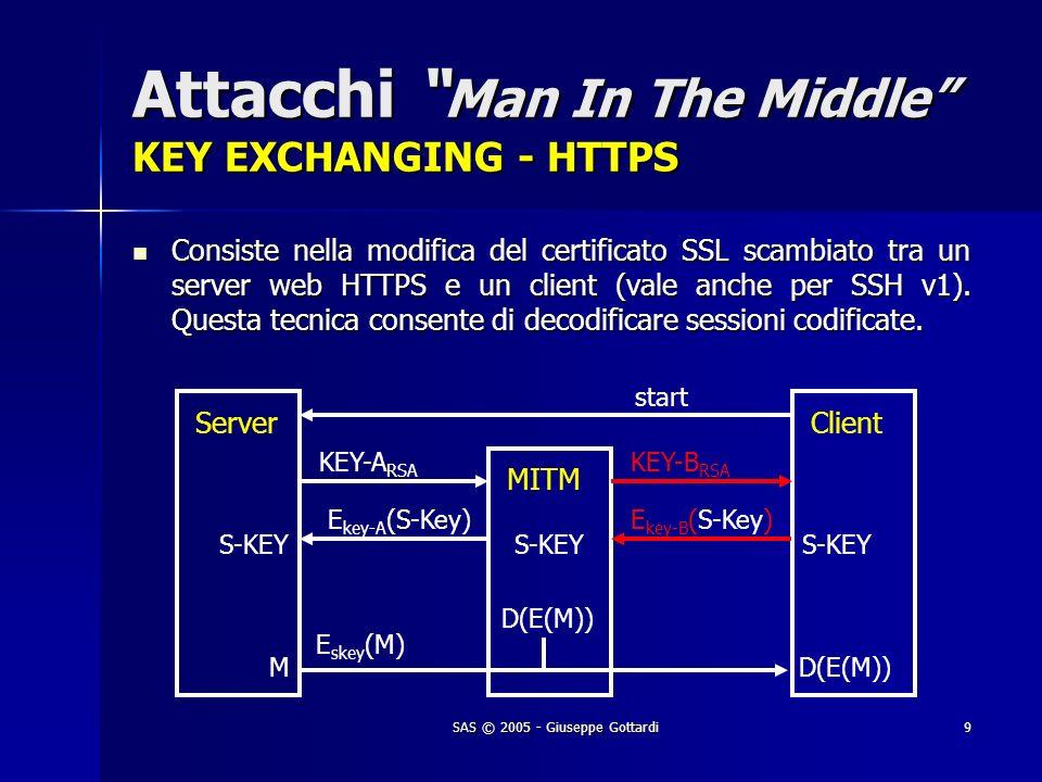 SAS © 2005 - Giuseppe Gottardi9 Attacchi Man In The Middle KEY EXCHANGING - HTTPS Consiste nella modifica del certificato SSL scambiato tra un server