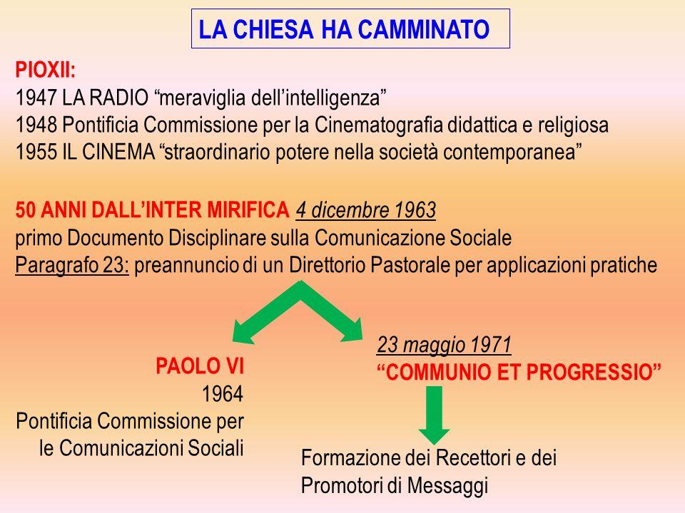 50 ANNI DALLINTER MIRIFICA 4 dicembre 1963 primo Documento Disciplinare sulla Comunicazione Sociale Paragrafo 23: preannuncio di un Direttorio Pastora
